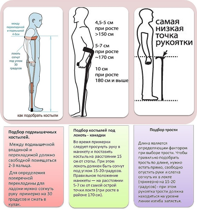 Гимнастика для колена после эндопротезирования